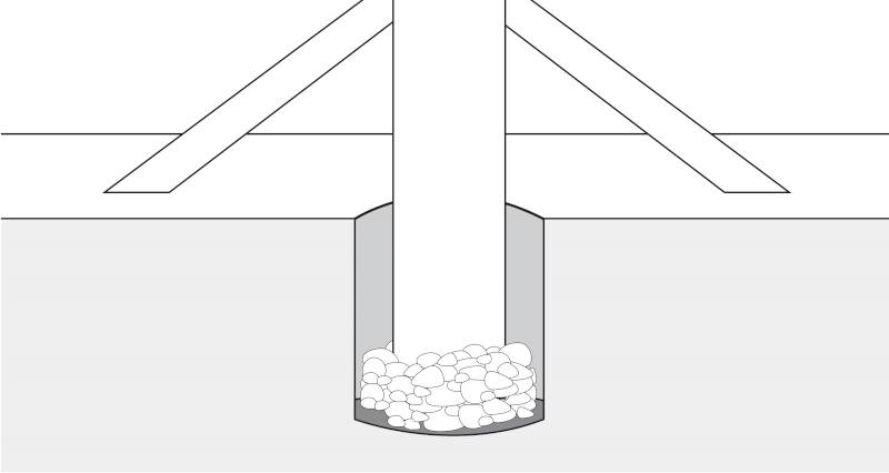 how to concrete in fence posts step 3